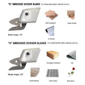 materials-the-joavani-scissors-can-cut